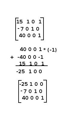 how to develop a numerical method solver