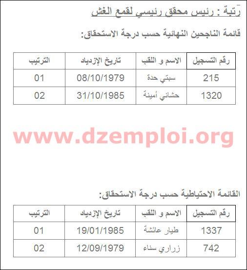 نتائج مسابقة التوظيف في مديرية التجارة لولاية بسكرة 2013 5.JPG