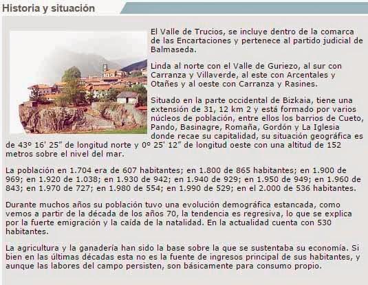 Gazta-Eguna-Trucíos-Turtzios-Historia-Situacion