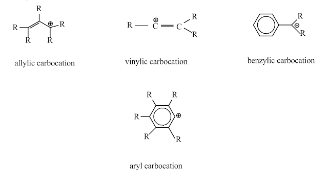 Fig. 3: Allylic, vinylic, benzylic and aryl carbocations (where R = alkyl)