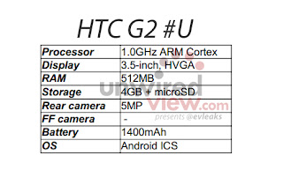 HTC G2 Specs from Unwired View