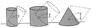 Benda berbentuk kerucut merupakan benda yang paling stabil dibandingkan dengan ketiga benda lainnya.