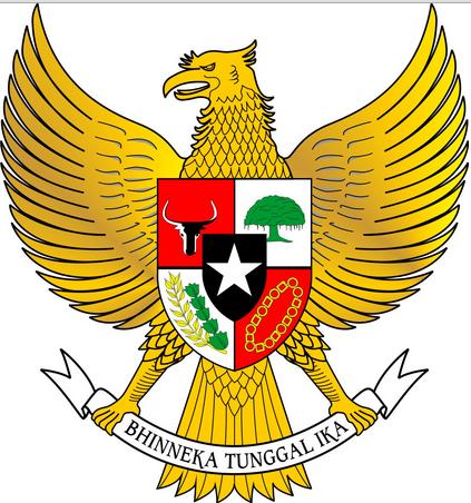 Kementerian Negara Indonesia