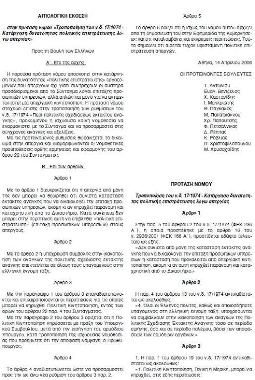 Όταν ο Βενιζέλος κατέθετε μέχρι και πρόταση νόμου ενάντια στην καταχρηστική εφαρμογή του μέτρου της επιστράτευσης