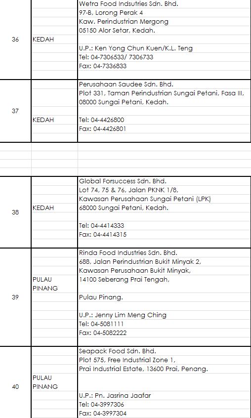My Journey To Jannah Mencari Tempat Praktikal A K A Internship A K A Latihan Industri A K A Li