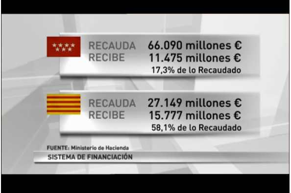 NO colabores con los secesionistas de Catalua llenndoles los bolsillos con tu dinero e impuestos. NO compres sus productos ni contrates sus servicios