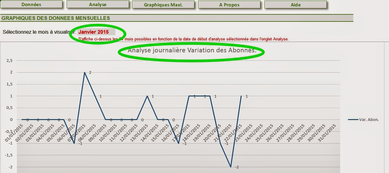Excel - Analyse statistique Feedburner