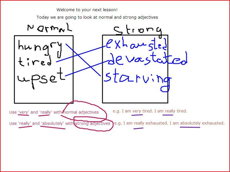 Sketch rencontres internet