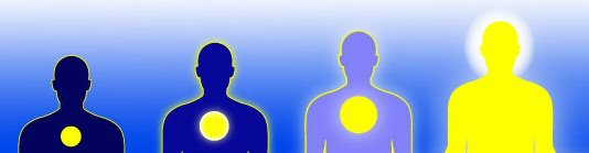 Tingkat Spiritual Manusia