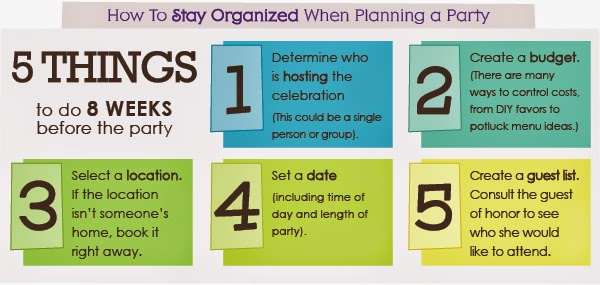 kid party planning checklist pictures