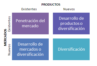 alternativa penetración
