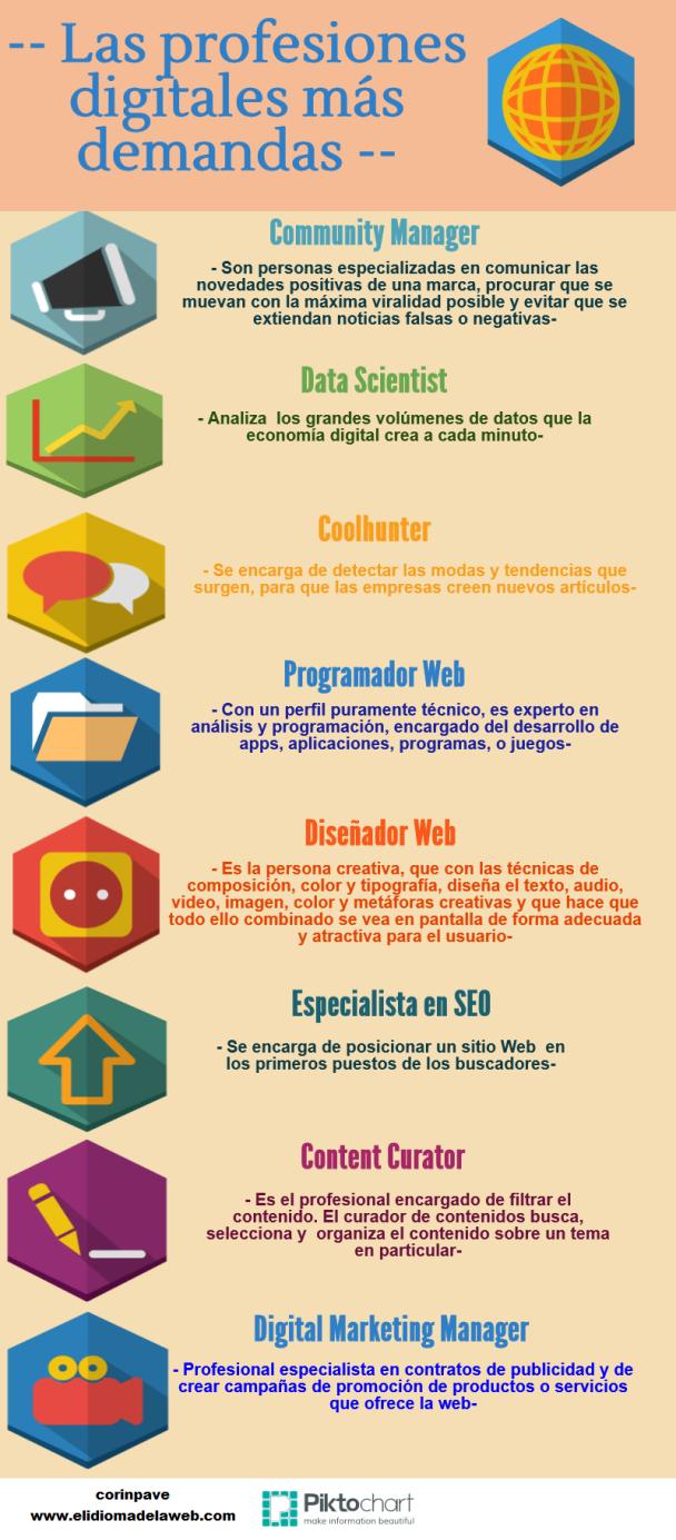 Infografía: Las profesiones digitales más demandadas.