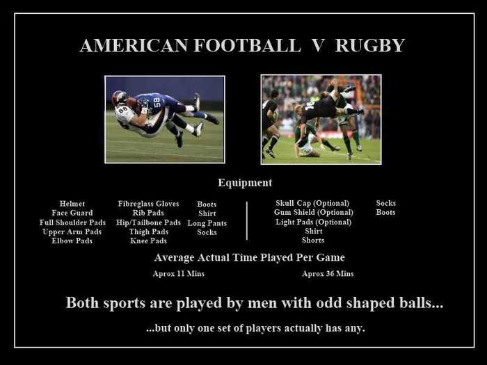 an introduction to the comparison of rugby and american football I saw a video of an american sprinter who missed the olympic cut playing rugby and he was so much faster than every other player it was.