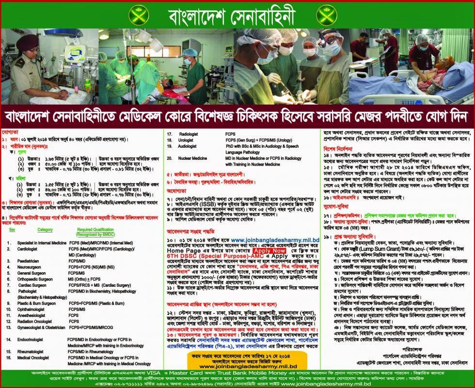 Bangladesh Army Circular AMC