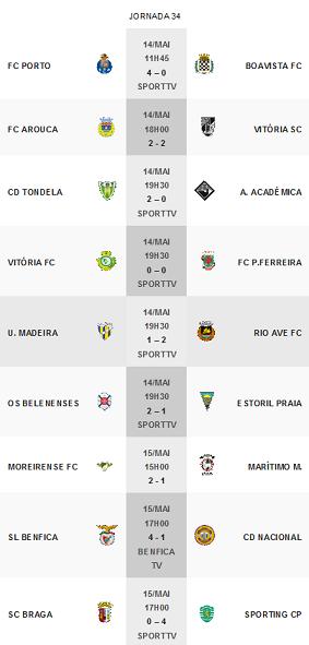 Primeira Liga 2015-2016 34ºJornada