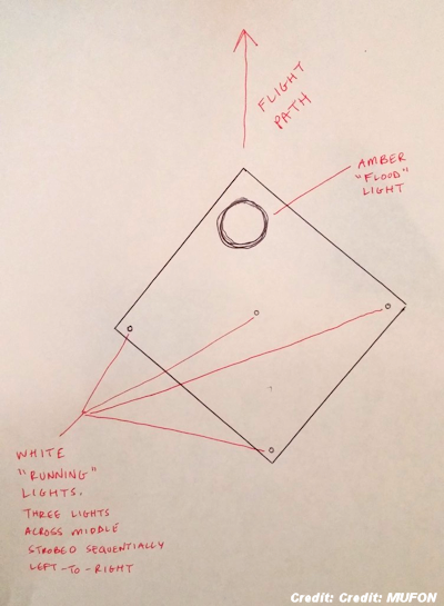 Triangular Shaped UFOs Reported Over North Carolina 1-7-15