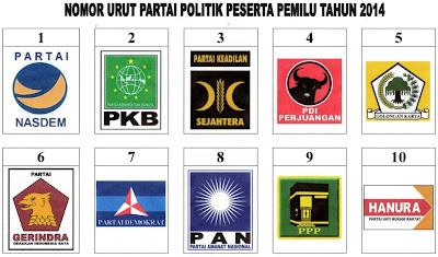 nomor urut partai politik pemilu 2014