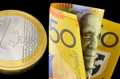 Euro-AUD-Forex-Technical-analysis