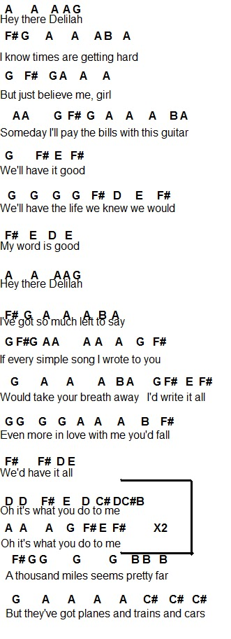 Flute Sheet Music Hey There Delilah