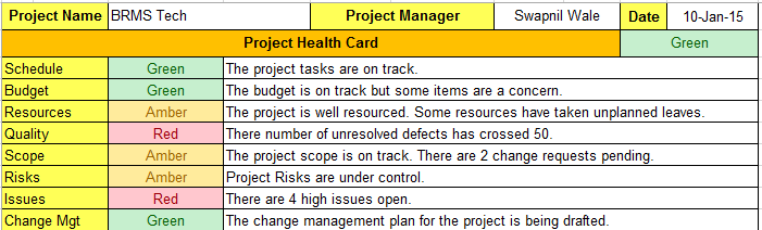 Weekly Status Report Format Excel Free Download – Project Status Report Excel