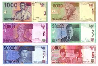 Uang Musuh Manusia