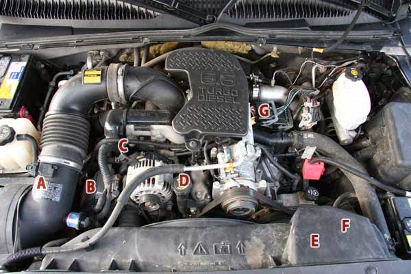 duramax lly visible engine components labelled maxxtorque duramax diesel fuel systems electronic components  at fashall.co