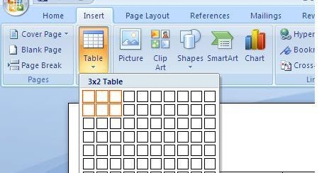 html how to add tab to text