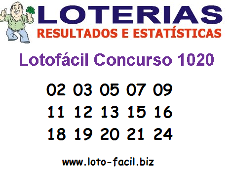 Lotofacil 1020 em tempo real, os números e local de sorteios e ganhadores. Ver resultado da lotofacil 1020 sorteio no dia 17.02.2014