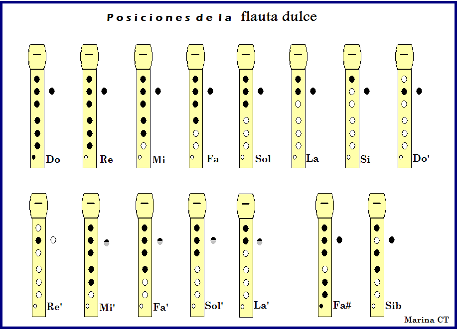 flauta dulce tabla: