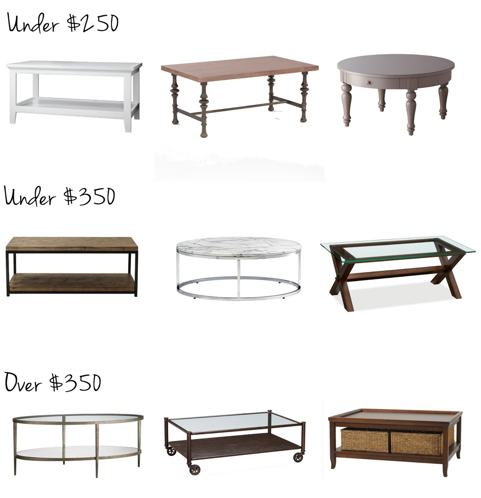 Clairemont Coffee Table Olive Lane Coffee Tables For Every Budget