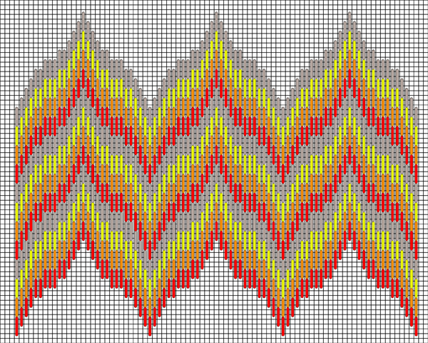 Textile Arts Now Bargello Needlework Flame Stitch Motif Beginers