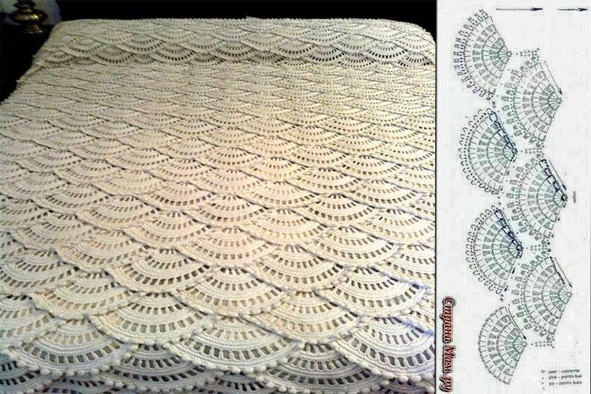 Santa Clara Artesanato: Colchas de crochê