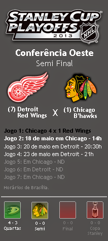 Playoffs 2013