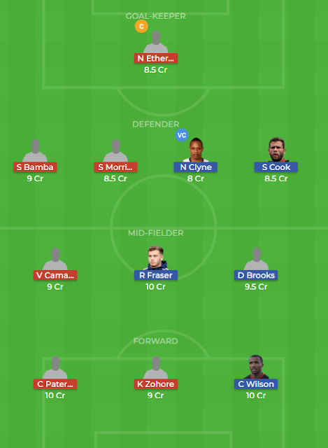 car vs wol dream 11,car vs wol dream11,dream11,dream 11,wol vs car dream 11,wol vs car dream 11 football team,car vs wol dream 11 team football,dream,car vs wol dream 11 team news updates,car vs wol dream 11 football prediction,buying my dream car,mun vs bou dream11 team,car vs wol dream team,bur vs car confirmed 11,dream11 bur vs car,bur vs car dream11 prediction