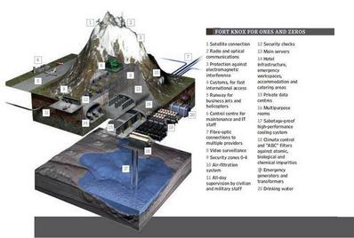 Έθαψαν σε «ψηφιακή κιβωτό» την ανθρώπινη ύπαρξη στις Άλπεις