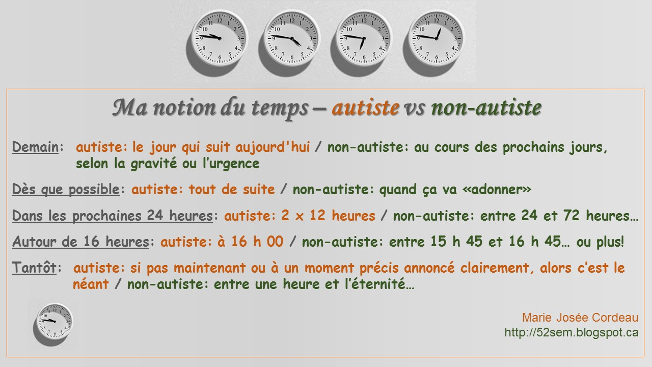 Ma notion du temps - Autiste vs non-autiste