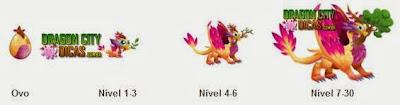Dragão da Paz - Informações