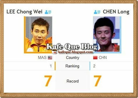 Live Astro Final Badminton Korea Open 2014 Lee Chong Wei vs Chen Long