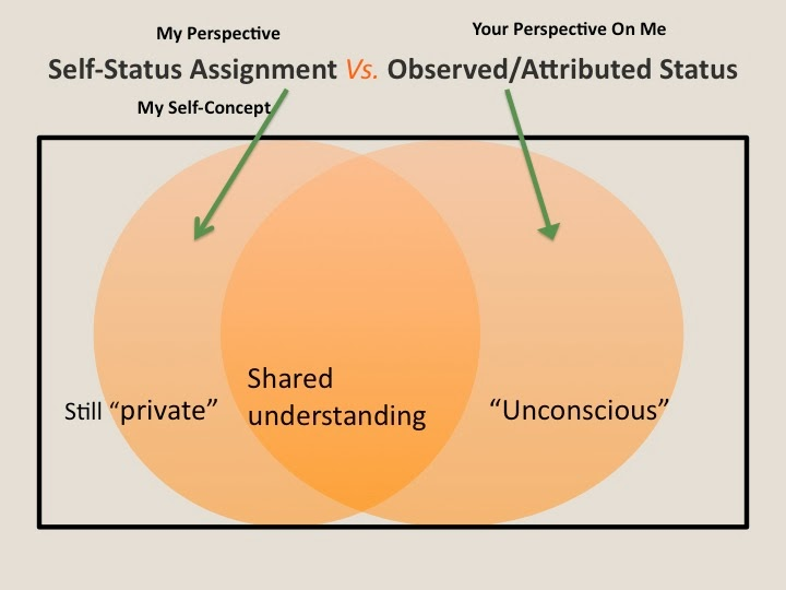 psychology of the unconscious pdf