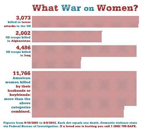 problem of domestic violence in united states Who fact sheet on violence against women providing key facts and information on the scope of the problem,  domestic violence  united nations defines violence.
