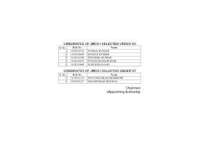 Bihar Kshetriya Gramin Bank Result 2012 www.bkgbank.in