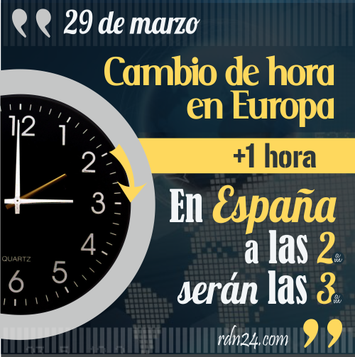 Cambio de hora en Europa (hora de verano)