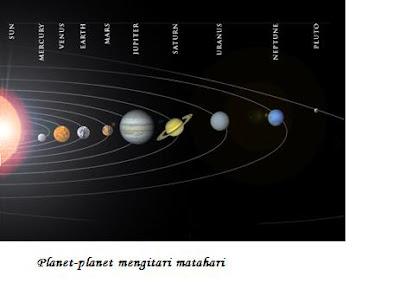 Planet-planet mengitari matahari