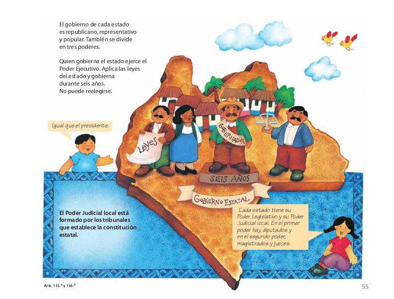 Gobiernos estatales - Conoce nuestra Constitución 4to 2014-2015