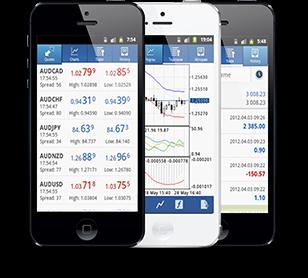Smartphone untuk trading forex