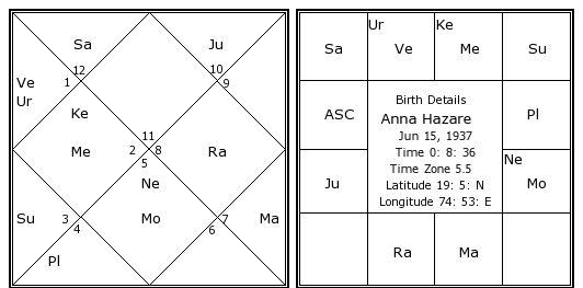 Astrofuture 2015