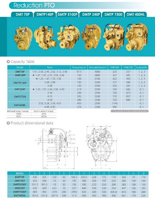 Mechanical PTO, Mechanical PTO Clutch, Mechanical PTO(Power Take-Off)