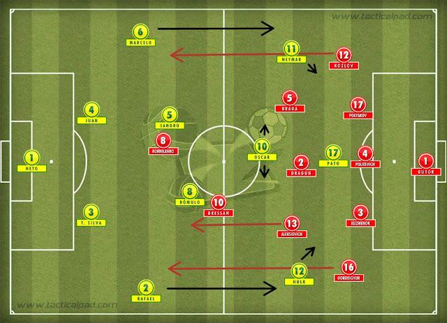 http://analisedefutebol.blogspot.com.br/2012/08/analise-tatica-partida-brasil-x.html