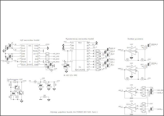 Ссылки на PDF версии схемы: