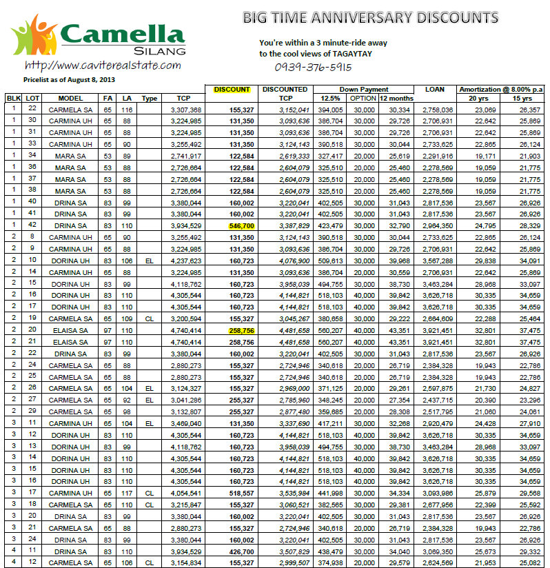 Camella anniversary big discount for Home builders price list